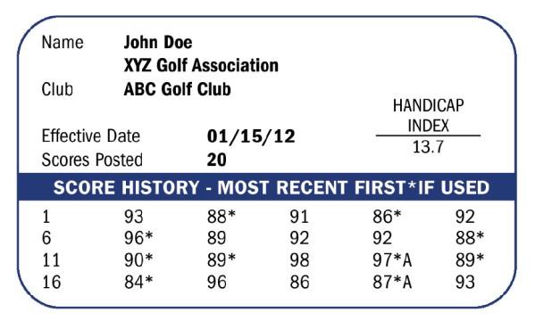 fake usga handicap card giftsite co - Fake Golf Handicap Certificate Template